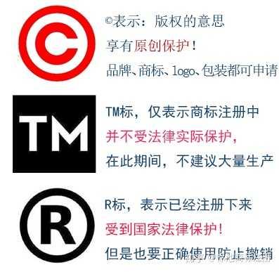 logo、版权、商标三者有何区别?
