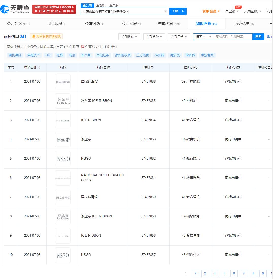 """北京国资申请注册""""冰丝带""""商标,商标注册需要多久才能拿到并正常使用?"""