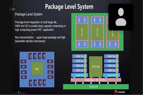 华为:封装级系统是未来 HPC 发展趋势,封装设备注册商标属于哪一类?