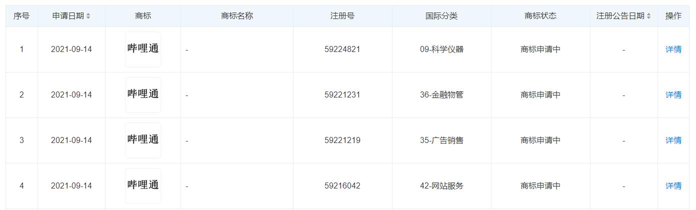 """B站关联公司申请""""哔哩通""""商标,企业商标注册需要什么材料?"""