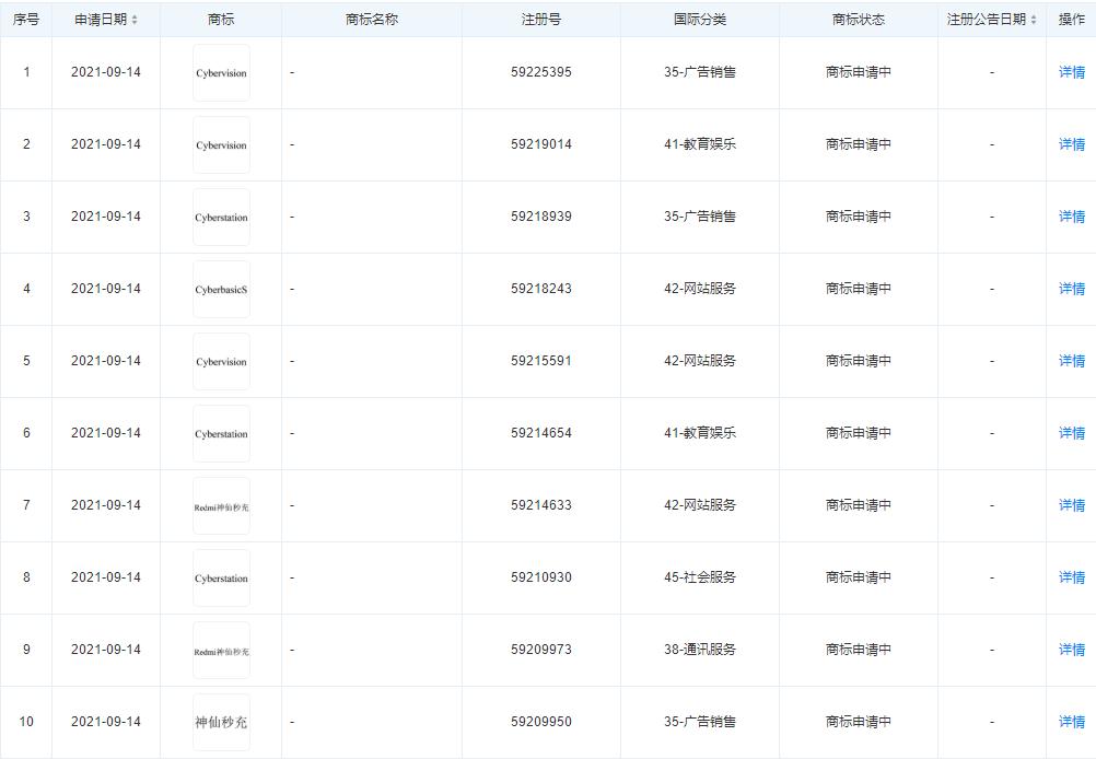 """小米申请多项""""Cybervision""""商标,注册英文商标需要注意什么?"""