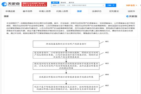 腾讯公开智能语音助手专利,发明专利从公开到授权一般需要多长?