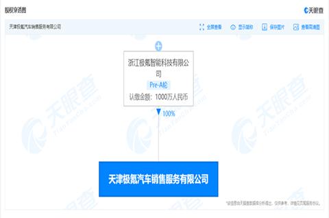 极氪汽车于天津成立销售服务公司,开公司什么时候注册商标合适?