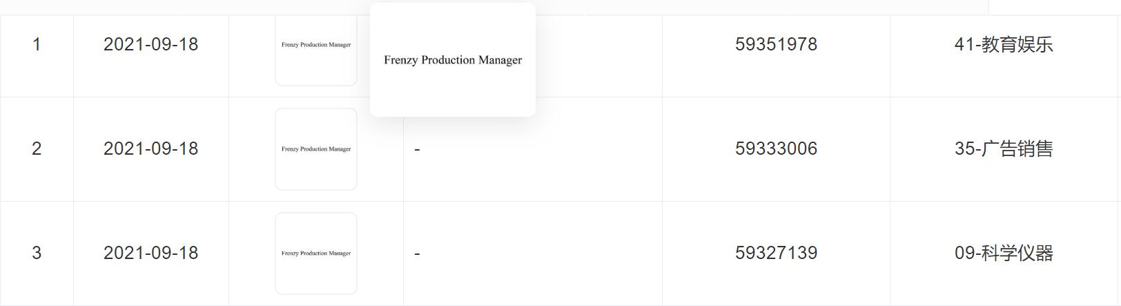 """快手申请注册多个""""Frenzy Producton Manager""""商标,注册英文商标需要注意什么?"""