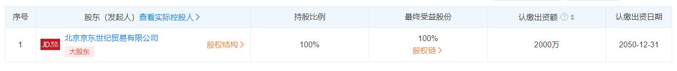 京东在济南成立贸易公司,注册公司后为什么还要注册商标?