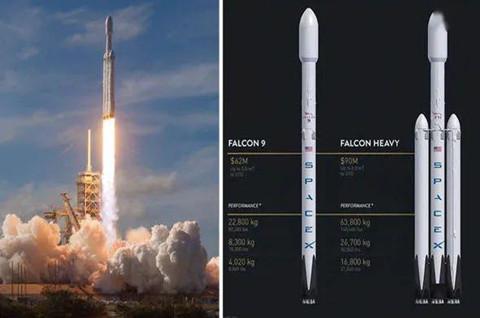 马斯克:多数时间花在可重复使用火箭项目Starship上