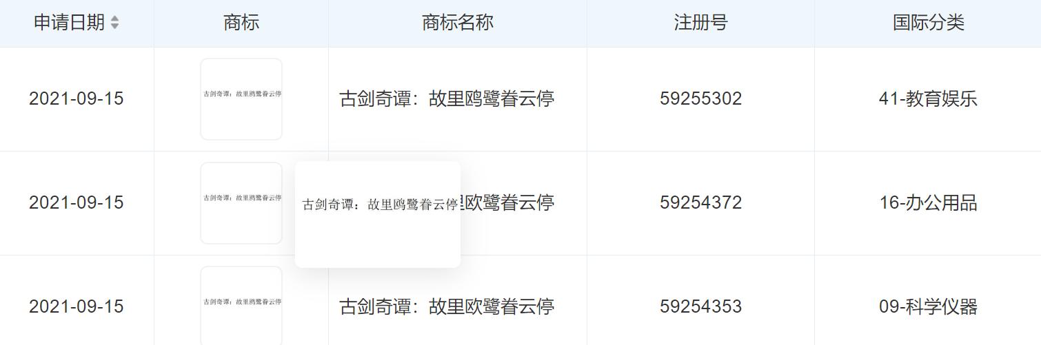 《古剑奇谭4》标题疑曝光,烛龙新商标注册申请中!