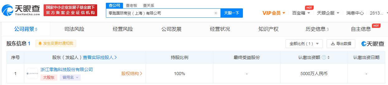 零跑汽车在上海成立国际商贸公司,汽车商标属于哪一类商标类别?