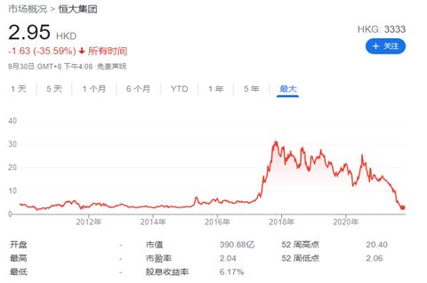 中国恒大、恒大物业在港交所暂停交易,恒大商标值多少钱怎么计算?