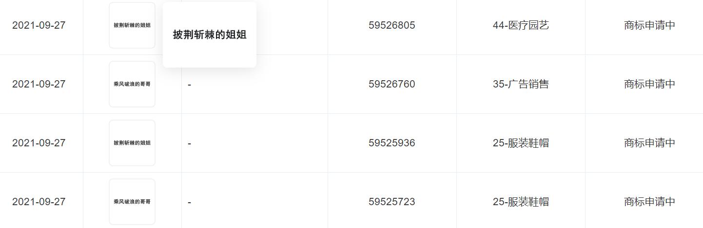 芒果TV申请披荆斩棘的爷爷商标,防御商标的作用是什么?