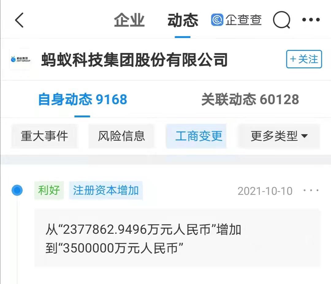 蚂蚁科技集团注册资本增加至350亿元,集团商标注册流程是怎样的?
