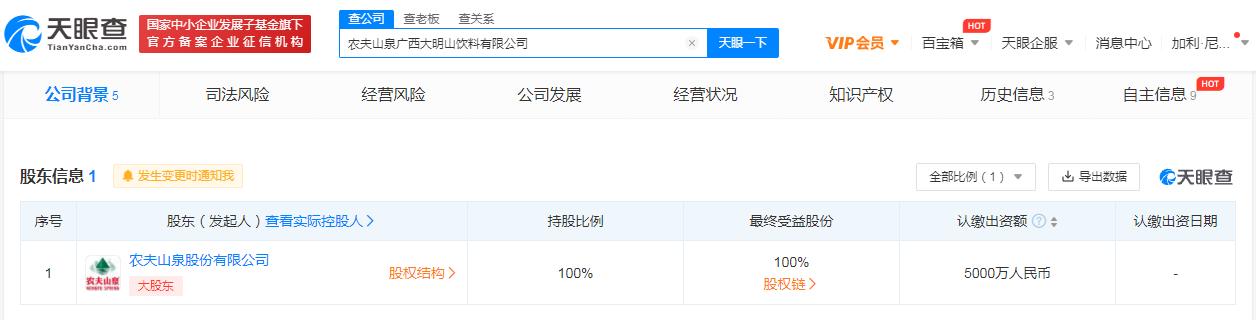 农夫山泉在广西成立饮料新公司,饮料商标注册属于哪一类?